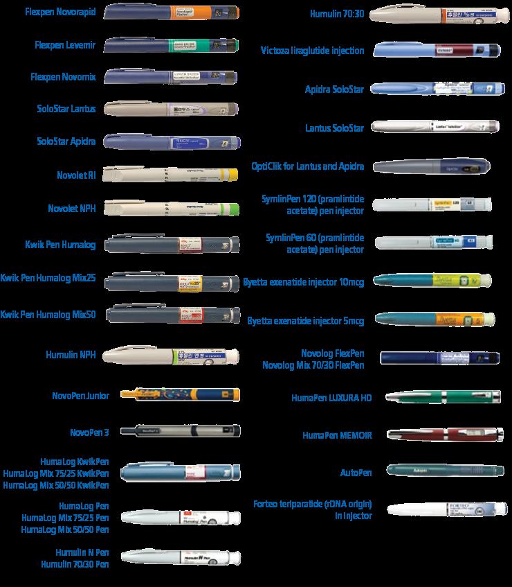 tipos-de-pen-agujas-insulina-740x847